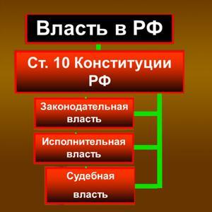 Органы власти Якутска