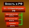 Органы власти в Якутске
